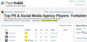 Top PR & Social Media Agency Players Yorkshire