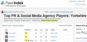 Top PR & Social Media Agency Players Yorkshire