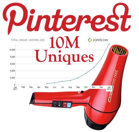 Techcrunch Pinterest 10 Million Users Fastest Ever
