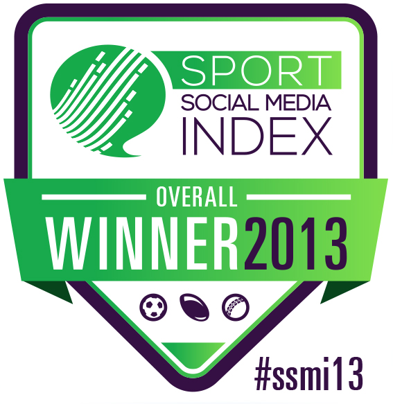 Tottenham Hotspur Sport Social Media Index