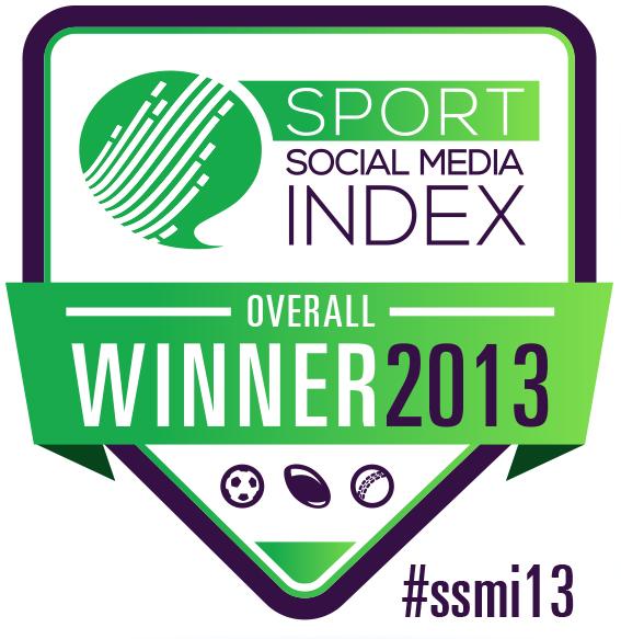 Tottenham Hotspur Sport Social Media Index