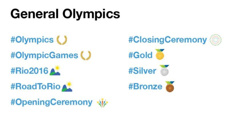 Olympics-Twitter-Emoji-796x405